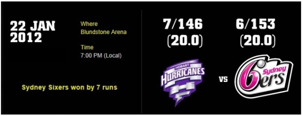Match Report KFC Big Bash 2012 Semi Final 2